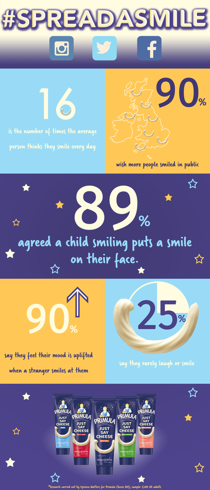 Infographic_Primula Spreads a Smile for Make A Wish UK