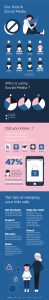 INFOGRAPHIC - online security