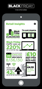 RETAIL_INSIGHTS