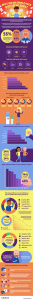 Citation infographic on quitting jobs